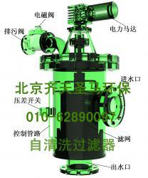 北京齐天圣马环保设备有限公司