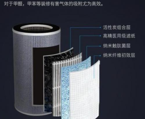 除甲醛空气净化器原理是什么
