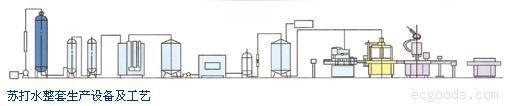 苏打水成套设备-沈阳苏打水处理设备-沈阳纯净水处理设备-沈阳矿泉水处理设备