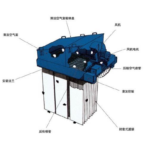 DLMV插入式扁带除尘器